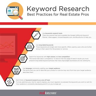 SEO Keyword Research: Best Practices for Real Estate Pros