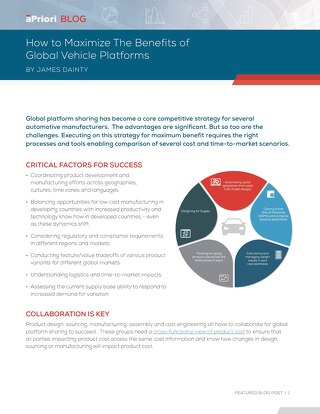 How to Maximize The Benefits of Global Vehicle Platforms