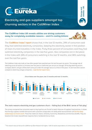 Utilities Customer Churn: CallMiner Index UK