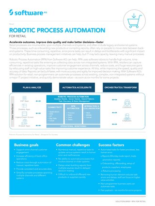 Robotic Process Automation for Retail