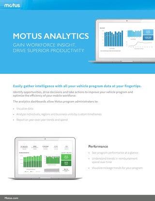 Motus Analytics