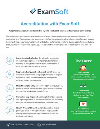 ExamSoft for Longitudinal Analysis
