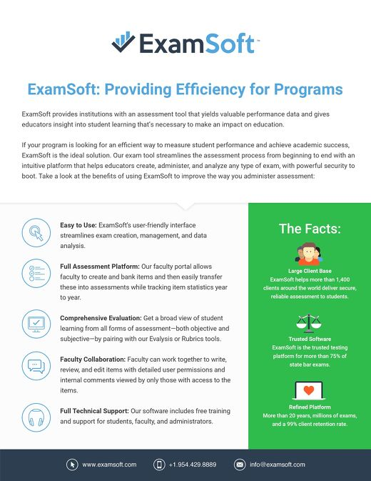 ExamSoft for Program Efficiency