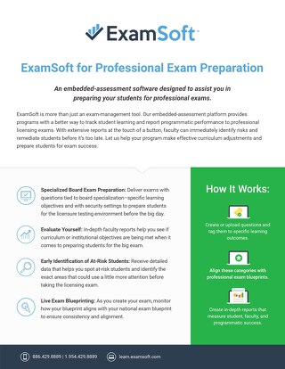 ExamSoft for Professional Exam Preparation
