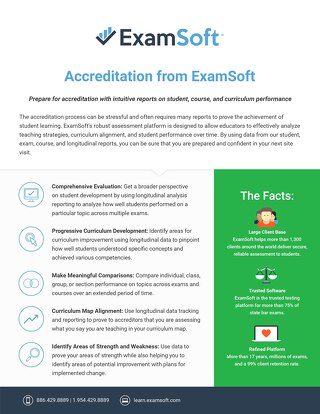 ExamSoft for Accreditation