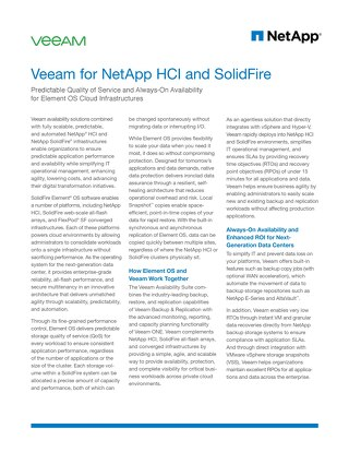 Veeam for NetApp HCI and SolidFire