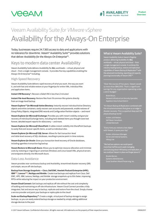 Veeam Availability Suite for VMware vSphere: Availability for the Always-On Enterprise