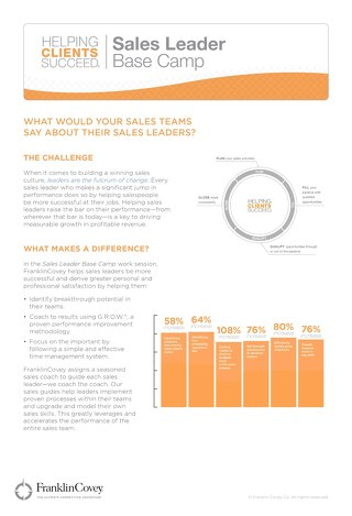 Sales Leadership BaseCamp Slipsheet