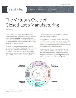 The Virtuous Cycle of Closed-Loop Manufacturing