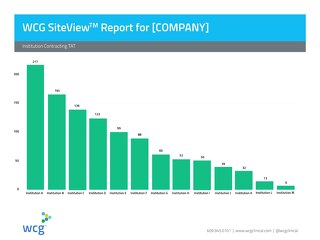 WCG SiteView Report: Contracting TAT at Institutions