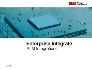 Moog: Enterprise Integrate- 2017.06.06