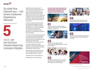 So sieht Ihre Zukunft aus – mit einem Customer Experience Network