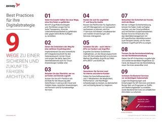 Best Practices für Ihre Digitalstrategie