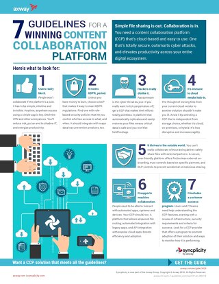 7 Guidelines For a Winning Content Collaboration Platform