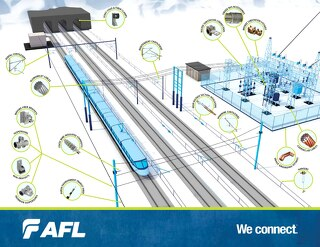 Rail Overhead Electrification and Fiber Optic Systems