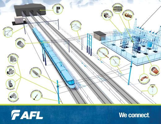 Rail Overhead Electrification and Fiber Optic Systems