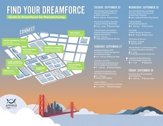 Manufacturing Guide to Dreamforce