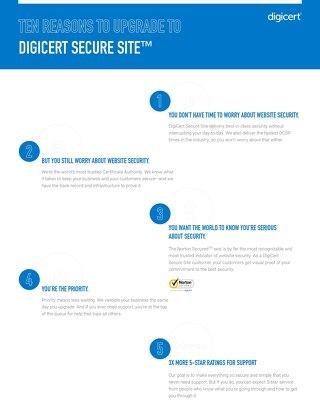 十大理由升级到今天DigiCert安全的网站williamhill中国