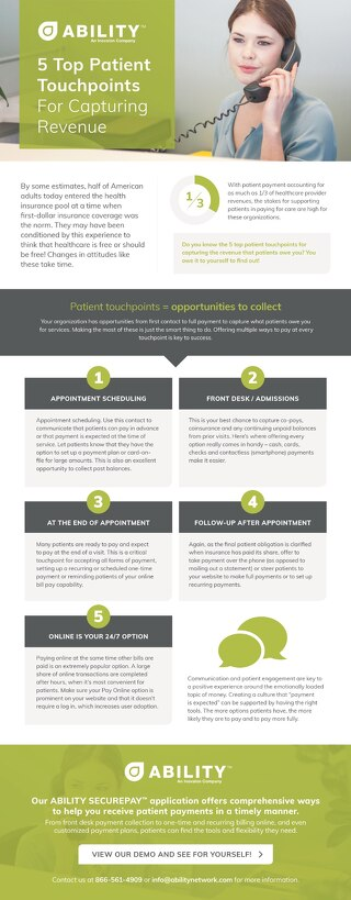 5 Top Patient Touchpoints for Capturing Revenue