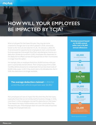 How Will Your Employees Be Impacted by TCJA?