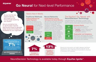 Go Neural for Next Level Performance