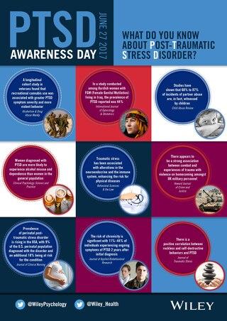 Understanding PTSD infographic
