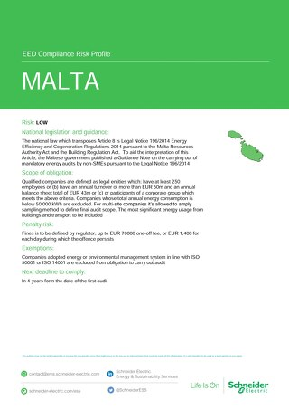 Malta EED Profile Risk