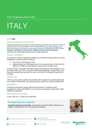 Italy EED Risk Profile