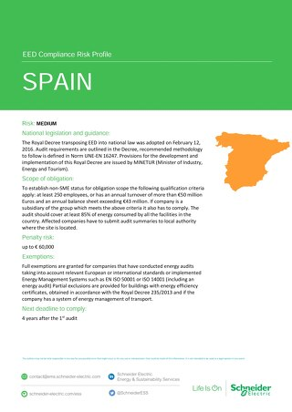 Spain EED Risk Profile