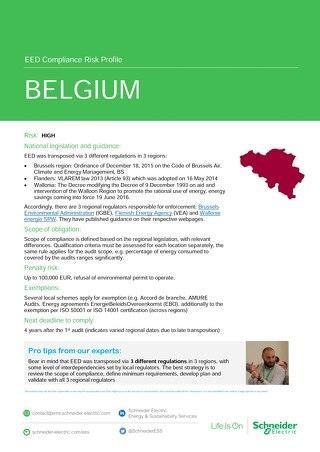Belgium EED Risk Profile