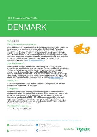 Denmark EED Risk Profile