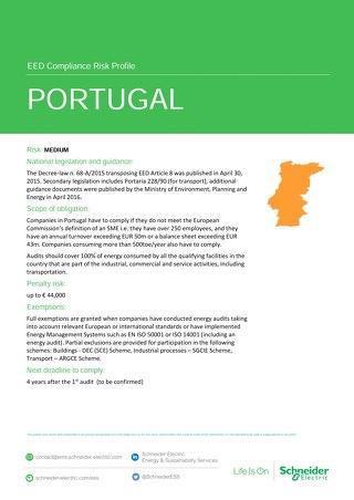Portugal EED Risk Profile