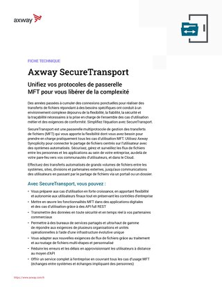 AMPLIFY™ SecureTransport