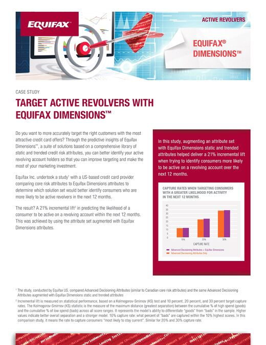 Target Active Revolvers with Equifax Dimensions