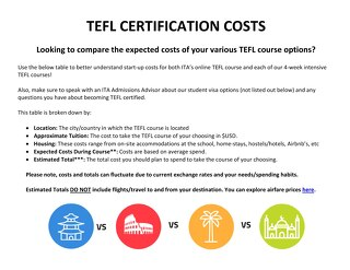 TEFL Course Cost Comparison Chart