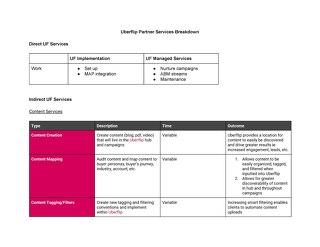 UF Indirect Services Breakdown
