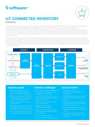 IoT CONNECTED INVENTORY
