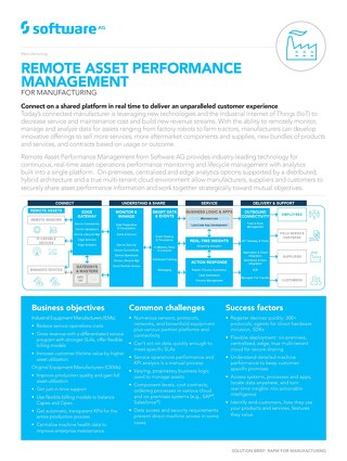 REMOTE ASSET PERFORMANCE MANAGEMENT