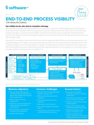 END-TO-END PROCESS VISIBILITY