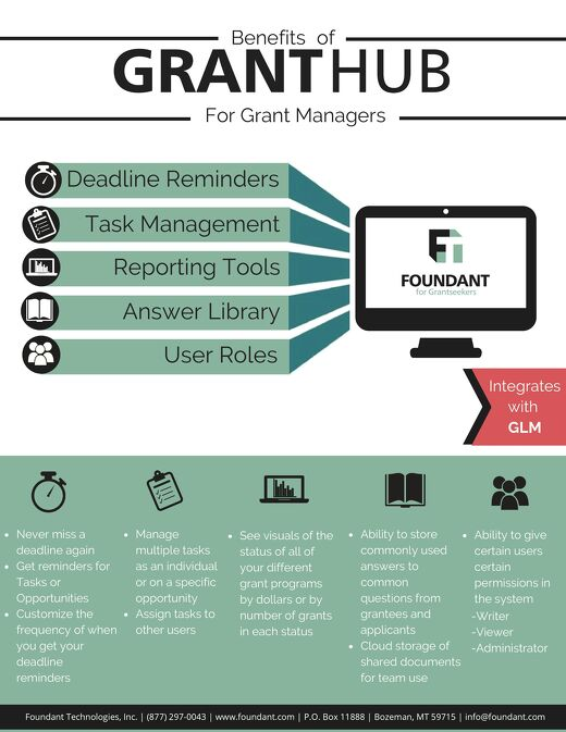 Benefits of GrantHub