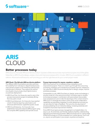 Facts about ARIS Cloud