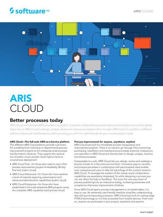 Facts about ARIS Cloud