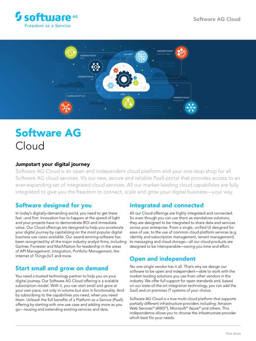 Facts about Software AG Cloud