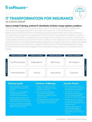 IT Transformation for Insurance