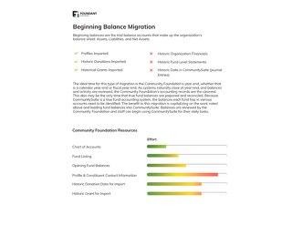 Beginning Balance Memo