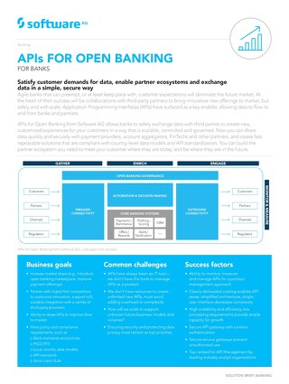 APIs for Open Banking