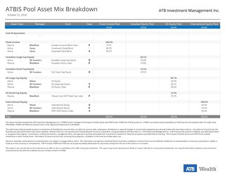 ATBIS Pools Asset Mix Oct 31 2018