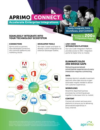 Aprimo Connect Data Sheet