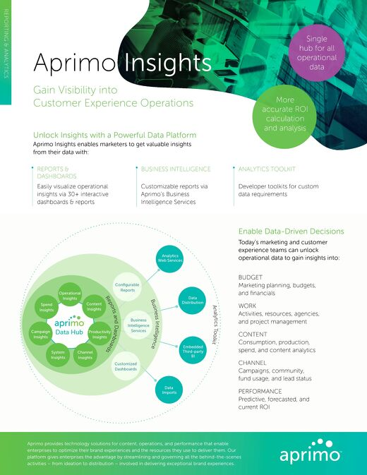 Aprimo Insight Data Sheet
