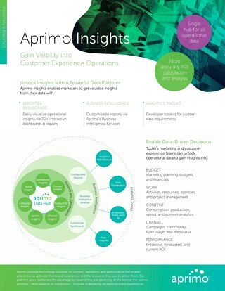 Aprimo Insights Data Sheet
